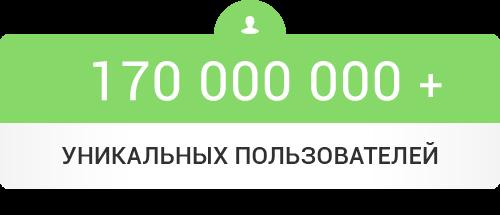 www.natiscope.ru